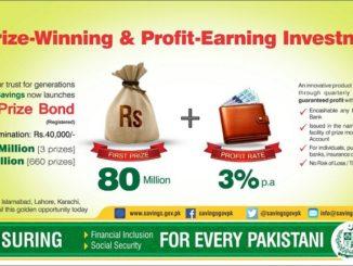 premium prize bond 40000 Rs